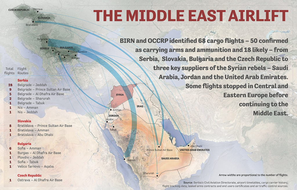 Planes_Map_ENGLISH_hires_1106_balkaninsight